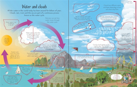 See inside weather and climate [3]