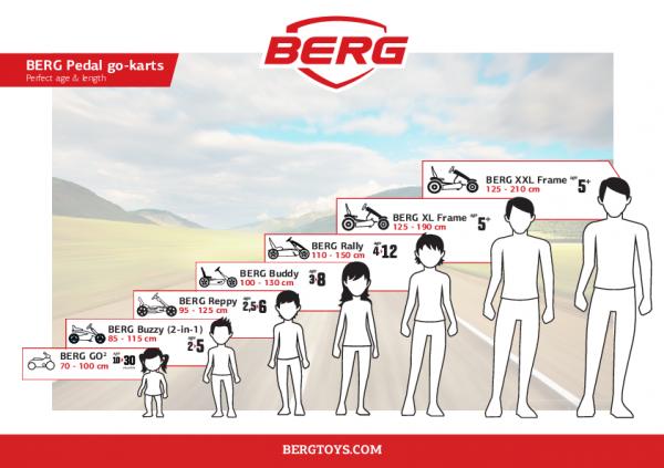 Kart Berg GO 2 SparX Rosu [9]