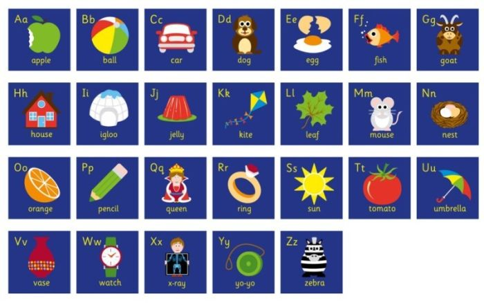 Set 26 covorase Mini Alfabet explicativ -interactiv si educational - Kit for Kids [0]