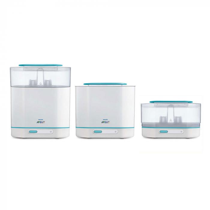 Sterilizator electric 3in1 SCF284/03 Philips Avent 4