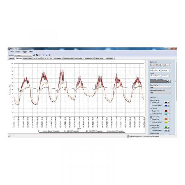 Termo-higrometru profesional cu functie de inregistrare a datelor tip Data Logger, KLIMALOGG PRO TFA 30.3039.IT [4]