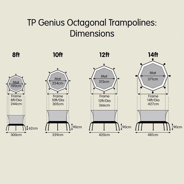 Trambulina copii 14ft TP Genius Octagonal SurroundSafe - TP Toys 5