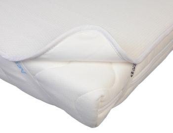 Protectie Impermeabila pentru saltea 90 x 200 - Aerosleep0