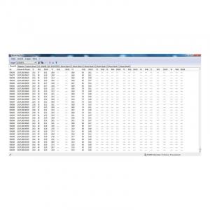 Termo-higrometru profesional cu functie de inregistrare a datelor tip Data Logger, KLIMALOGG PRO TFA 30.3039.IT [6]