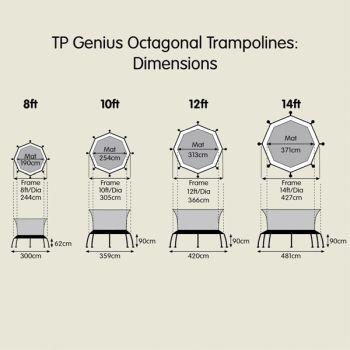 Trambulina copii 14ft TP Genius Octagonal SurroundSafe - TP Toys5