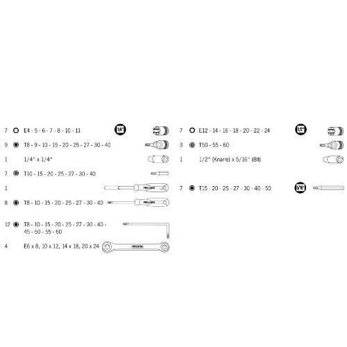 Trusă șurubelnițe și chei de 1/4″ și 1/2″ Projahn PRJHN4032, 67 piese 1