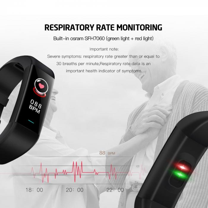 Bozlun Bratara medicala inteligenta Monitorizarea oxigenului din sange (2) [2]