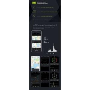 Bratara fitness Twinkler, inteligenta, Agenda telefonica, Anti-lost, Pedometru, Alarma, Cronometru, Monitorizare somn, Puls, GPS, Electrocardiograma3