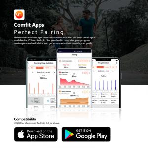 Ceas smartwatch hybrid, Monitorizeaza starea de sanatate, Activitati Fitness9