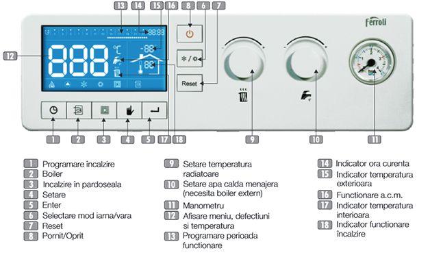 Centrala termica electrica Ferroli LEB TS 9 - 9 Kw 2