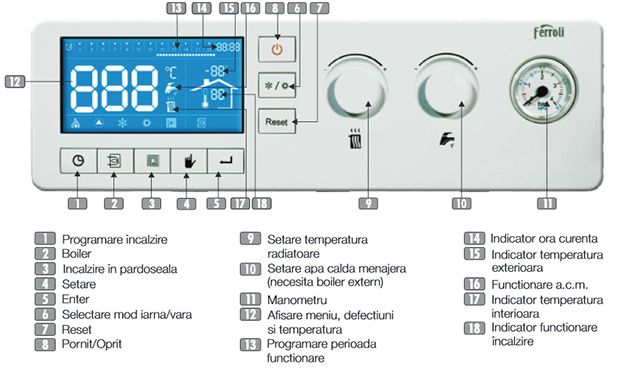 Centrala termica electrica Ferroli LEB TS 12 - 12 Kw 2