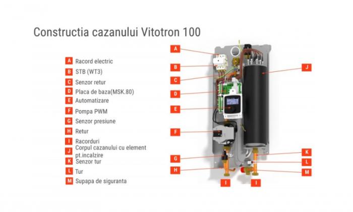 Centrala electrica, 12-24 kW, automatizare VLN3, Viessmann Vitotron 100 3