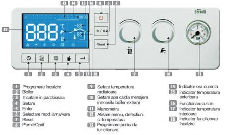 Ferroli LEB TS 12 - 12 Kw Centrala termica electrica2