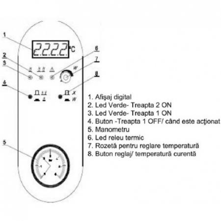 Centrala termicaelectricaEcotermal MRT 12kw2