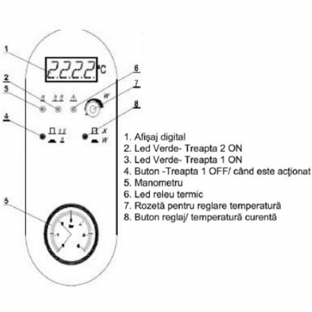 Centrala termicaelectricaEcotermal MRT 30kw2