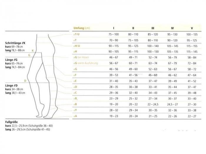 Ciorapi Medicinali Compresivi MEMORY cu Aloe Vera și Vitamina E [3]