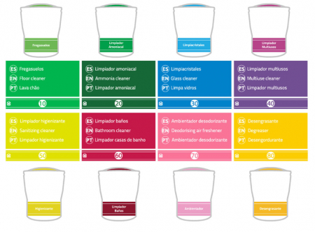 Detergent uz universal ultraconcentrat, Inducap 40, 22 ml [2]