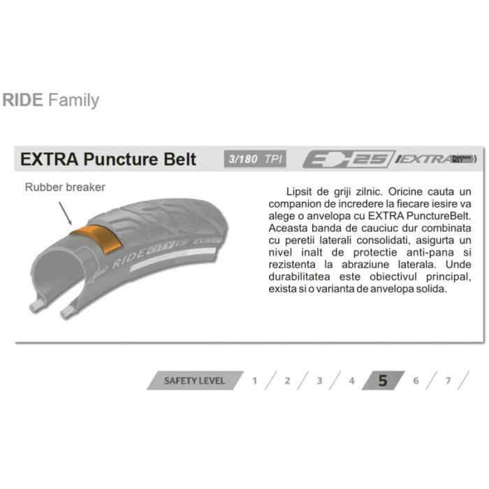 Continental Ride City Reflex EXTRA PunctureBelt 47-559 1