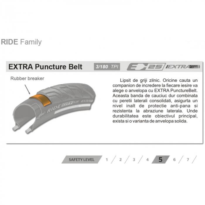 Anvelopa Continental Ride Classic Reflex EXTRA PunctureBelt 42-622 (28*1.6) 1