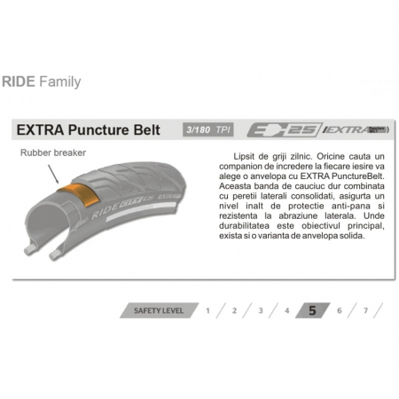 Continental Ride City Reflex EXTRA PunctureBelt 47-5591