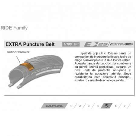 Anvelopa Continental Ride Classic Reflex EXTRA PunctureBelt 42-622 (28*1.6)1