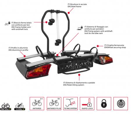Suport biciclete Menabo Antares Plus pentru 3 biciclete cu prindere pe carligul de remorcare, pliabil [0]