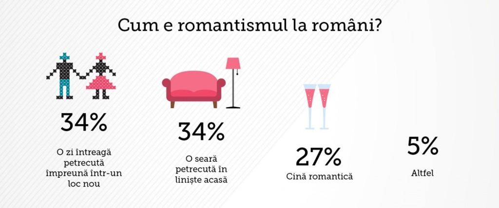 Infografic Dragobete 4