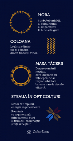 Tricou Simbol România, damă, culoare bleumarin1