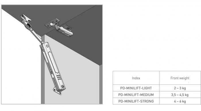 Piston de ridicare MINILIFT Medium 3.5-4.5 kg 6