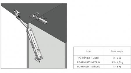 Piston de ridicare MINILIFT Medium 3.5-4.5 kg6