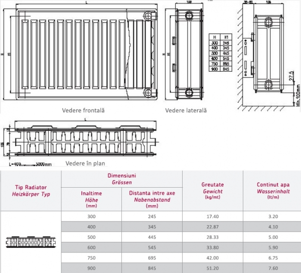Radiator panou compact otel, Copa Konveks Tip 22 600 x 800 [2]