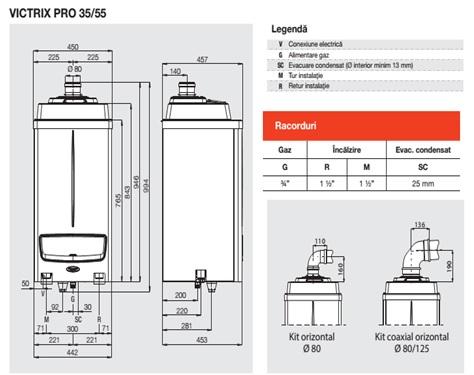 Centrale termice condensare incalzire, IMMERGAS – Victrix Pro 55kW 1