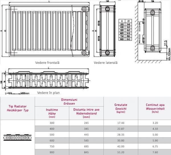 Radiator panou compact otel, Copa Konveks Tip 22 600 x 1400 [2]