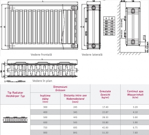 Radiator panou compact otel, Copa Konveks Tip 22 600 x 8002