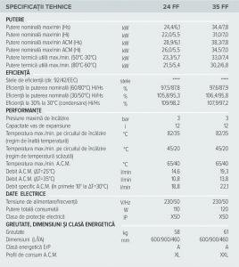 Clas B Premium Evo 24 kW [2]