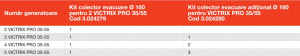 Centrale termice condensare incalzire, IMMERGAS – Victrix Pro 55kW2
