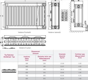 Radiator panou compact otel, Copa Konveks Tip 22 600 x 5001