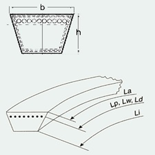 Curea trapezoidala Rubena Z 730 Lw / 10x710 Li / Z 28 EL [1]