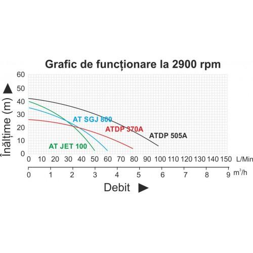 Taifu ATDP505A hidrofor cu ejector 1100W, 30L/min, 24L [1]