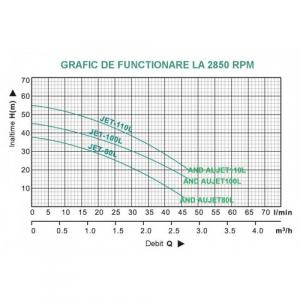ProGARDEN AUJET100L/24L hidrofor, 750W, 50L/min, 24L [1]