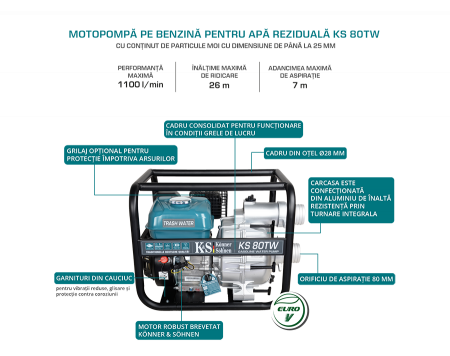 "Motopompa apa murdara Könner & Söhnen KS 80TW, 3"", 7 CP, benzina, 1100 l/min, Hmax. 26 m [10]"