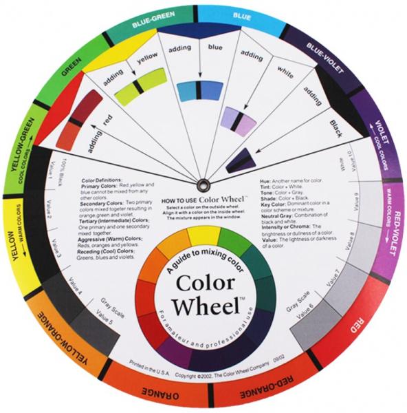 Paletar de culori 0