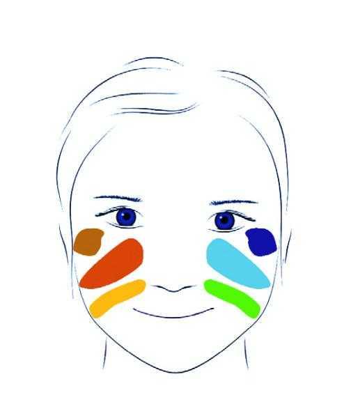 Culori make-up non alergice Djeco, natur [1]