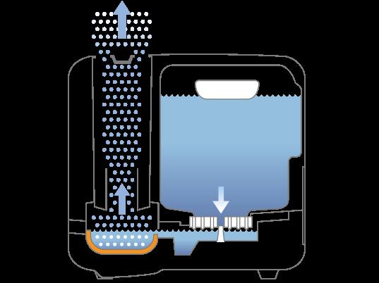 S450 Steamer - Vaporizator pentru umidificarea aerului Boneco [5]