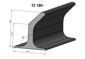 Racleti din cauciuc TZ180 pentru benzi transportoare [0]
