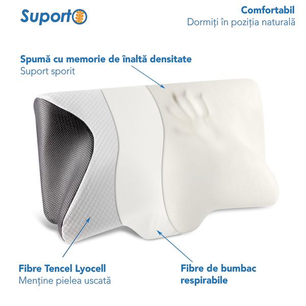 Pernă ortopedică cervicală din spumă cu memorie și extensii [7]