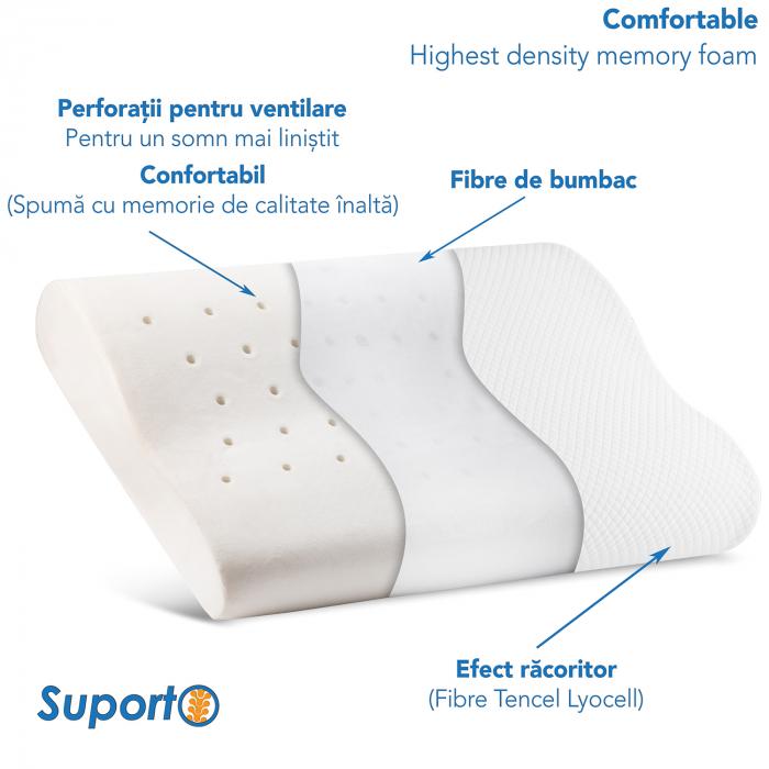 Pernă ergonomică de dormit cu fibre de bumbac și perforații [3]