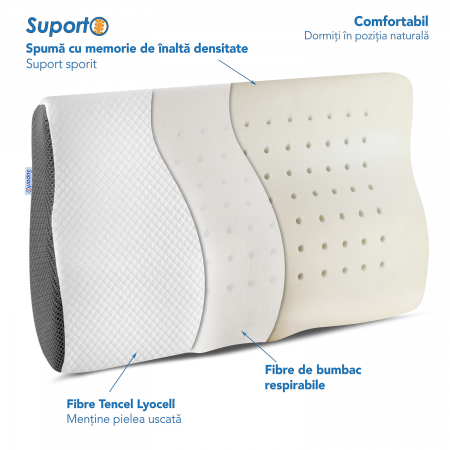 Perna de dormit cu suport cervical [1]