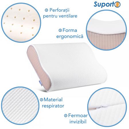 Pernă ergonomică de dormit cu fibre de bumbac și perforații [2]