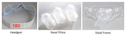 Назална маска с възглавници - J2001